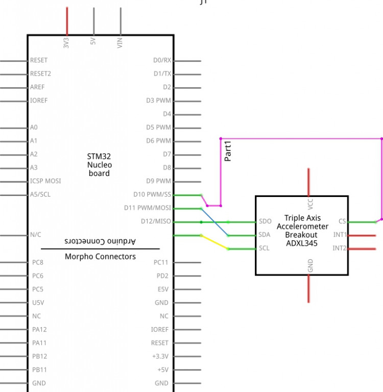 How to use SPI with STM32 » ControllersTech
